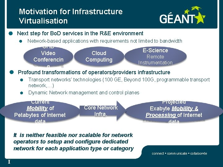 Motivation for Infrastructure Virtualisation Next step for Bo. D services in the R&E environment
