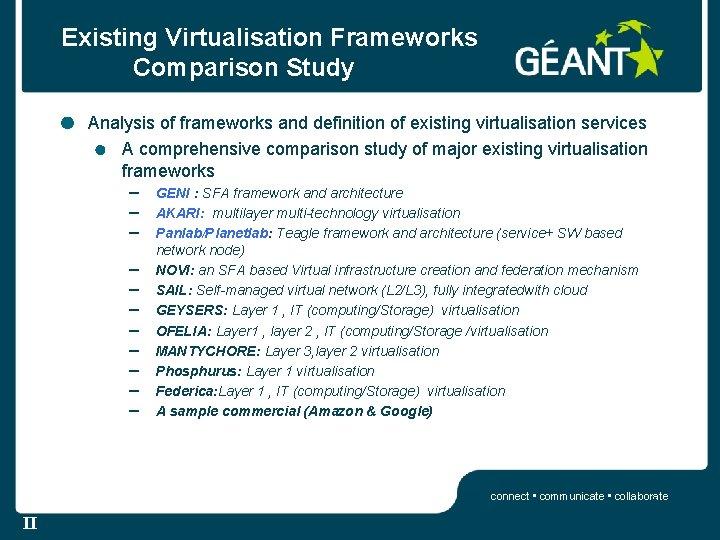 Existing Virtualisation Frameworks Comparison Study Analysis of frameworks and definition of existing virtualisation services