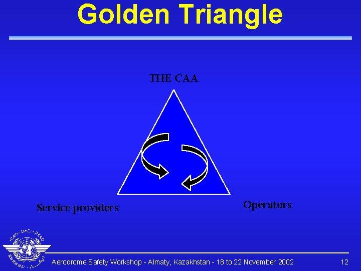 Golden Triangle THE CAA Service providers Operators Aerodrome Safety Workshop - Almaty, Kazakhstan -