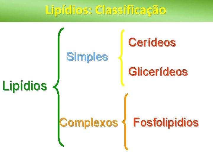 Lipídios: Classificação Cerídeos Simples Glicerídeos Lipídios Complexos Fosfolipidios