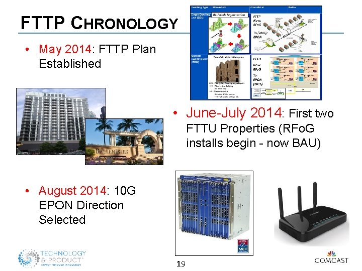 FTTP CHRONOLOGY • May 2014: FTTP Plan Established • June-July 2014: First two FTTU