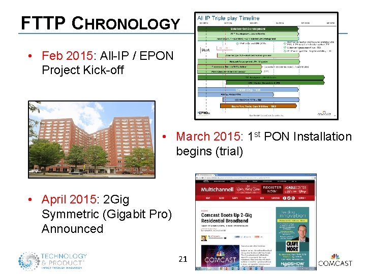 FTTP CHRONOLOGY • Feb 2015: All-IP / EPON Project Kick-off • March 2015: 1