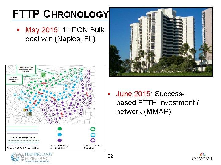 FTTP CHRONOLOGY • May 2015: 1 st PON Bulk deal win (Naples, FL) •