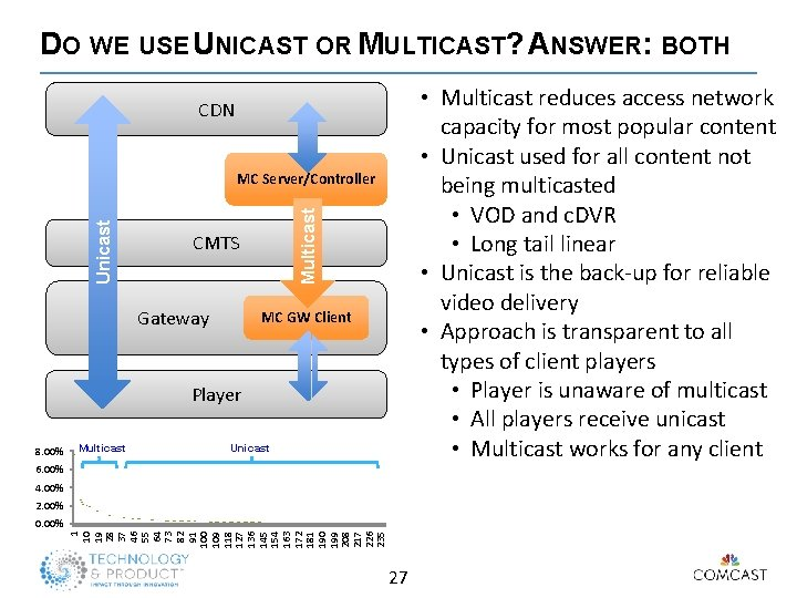 DO WE USE UNICAST OR MULTICAST? ANSWER: BOTH • Multicast reduces access network capacity