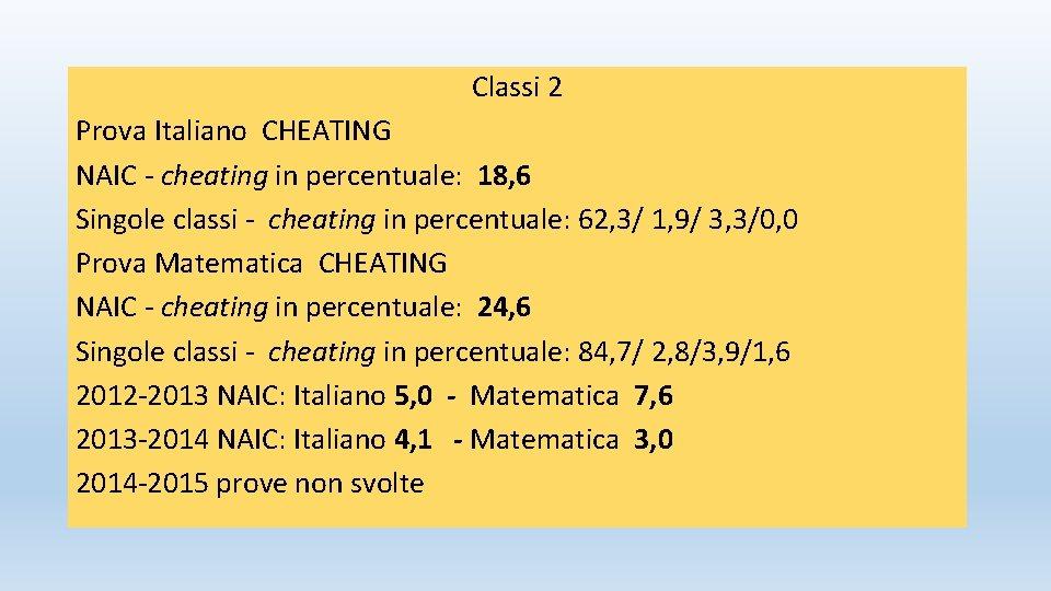 Classi 2 Prova Italiano CHEATING NAIC - cheating in percentuale: 18, 6 Singole classi