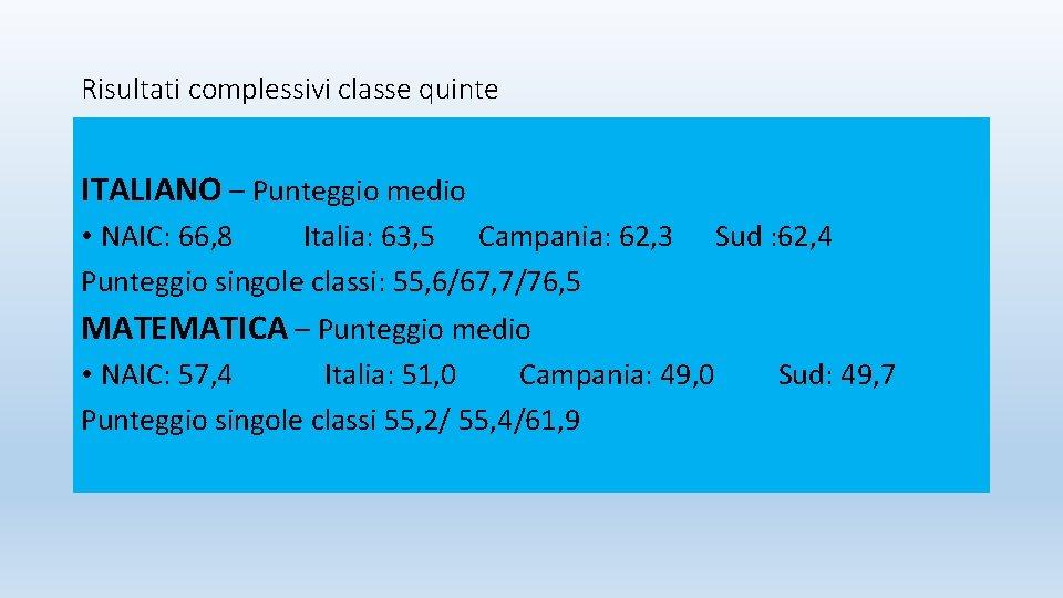 Risultati complessivi classe quinte ITALIANO – Punteggio medio • NAIC: 66, 8 Italia: 63,