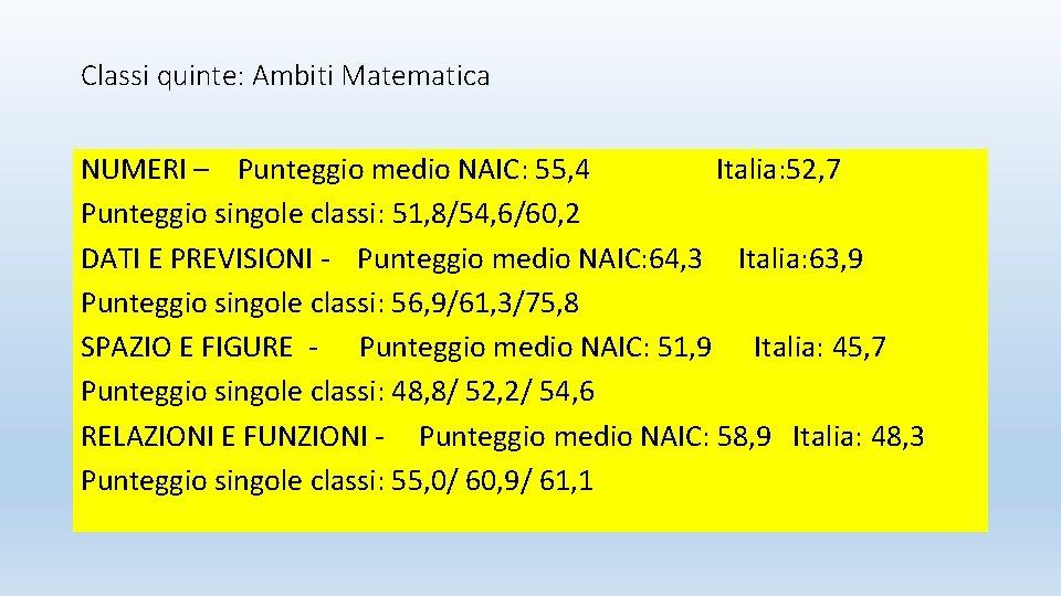 Classi quinte: Ambiti Matematica NUMERI – Punteggio medio NAIC: 55, 4 Italia: 52, 7