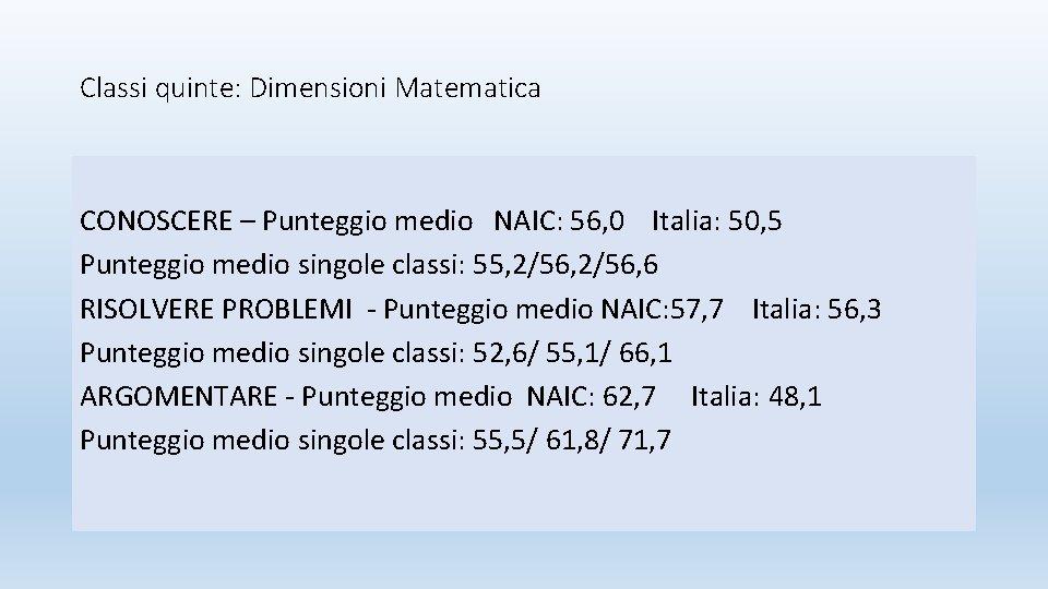 Classi quinte: Dimensioni Matematica CONOSCERE – Punteggio medio NAIC: 56, 0 Italia: 50, 5