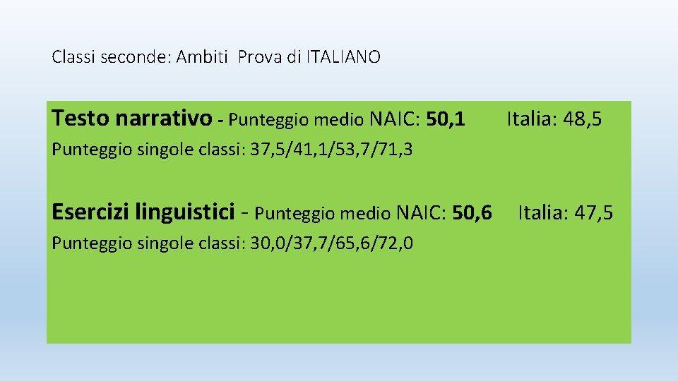 Classi seconde: Ambiti Prova di ITALIANO Testo narrativo - Punteggio medio NAIC: 50, 1