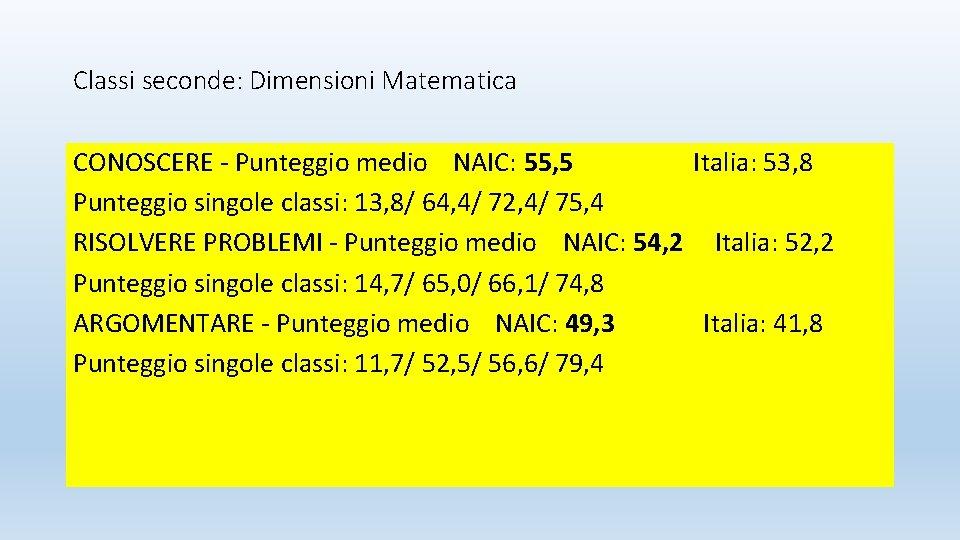 Classi seconde: Dimensioni Matematica CONOSCERE - Punteggio medio NAIC: 55, 5 Italia: 53, 8
