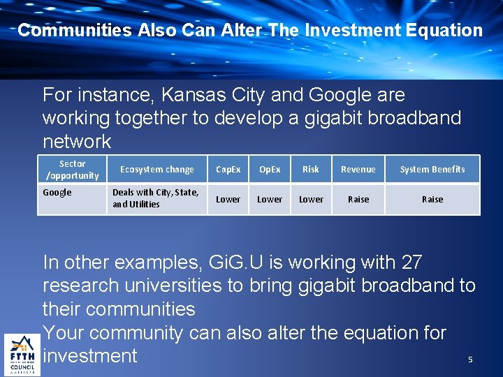 Communities Also Can Alter The Investment Equation For instance, Kansas City and Google are