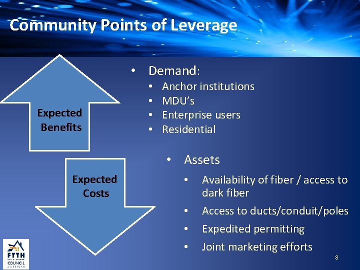 Community Points of Leverage • Demand: Expected Benefits • • Anchor institutions MDU's Enterprise