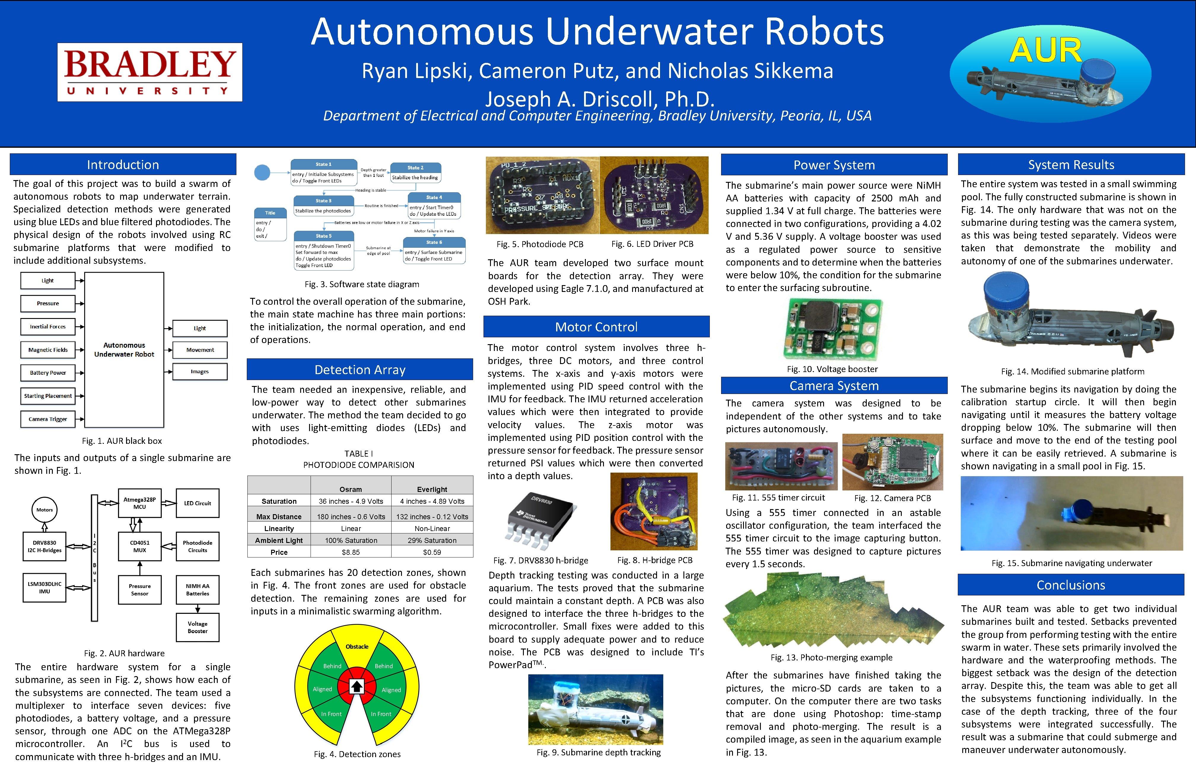 Autonomous Underwater Robots Ryan Lipski, Cameron Putz, and Nicholas Sikkema Joseph A. Driscoll, Ph.