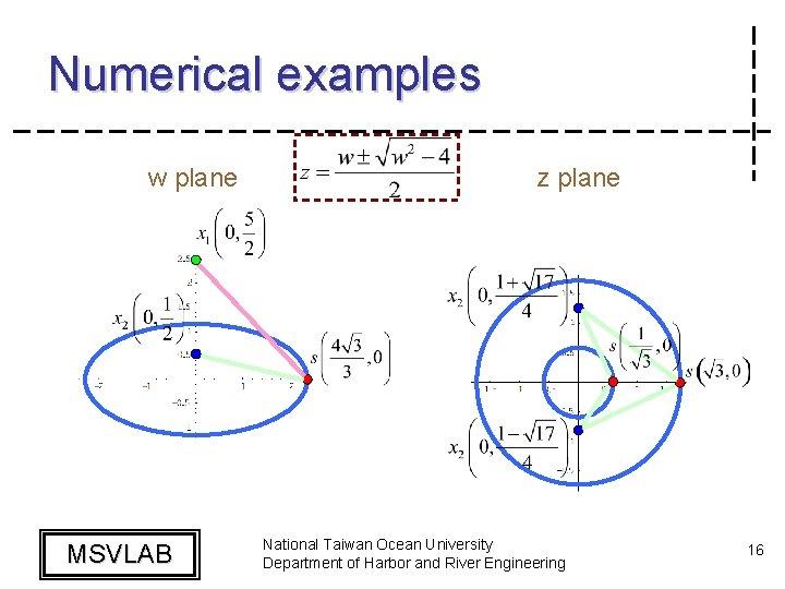 Numerical examples w plane MSVLAB z plane National Taiwan Ocean University Department of Harbor