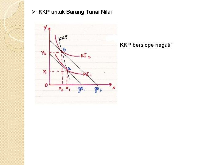 Ø KKP untuk Barang Tunai Nilai KKP berslope negatif