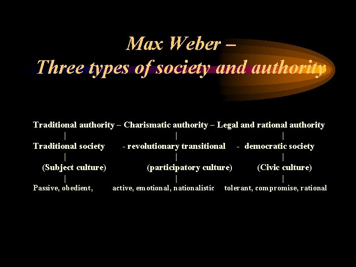 Max Weber – Three types of society and authority Traditional authority – Charismatic authority