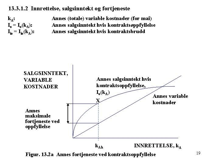 13. 3. 1. 2 Innrettelse, salgsinntekt og fortjeneste k. A : Io = Io(k.