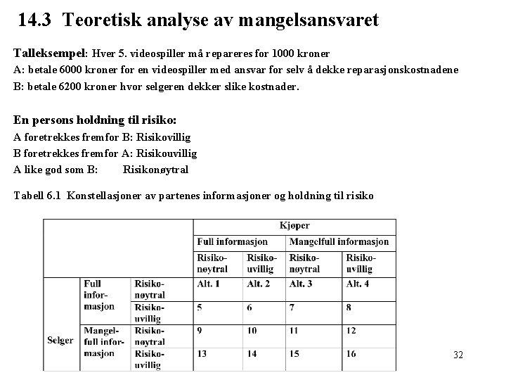 14. 3 Teoretisk analyse av mangelsansvaret Talleksempel: Hver 5. videospiller må repareres for 1000