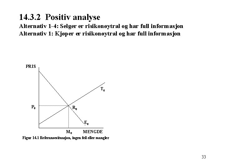 14. 3. 2 Positiv analyse Alternativ 1 -4: Selger er risikonøytral og har full