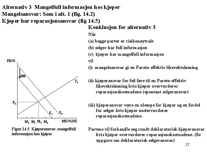 Alternativ 3 Mangelfull informasjon hos kjøper Mangelsansvar: Som i alt. 1 (fig. 14. 2)
