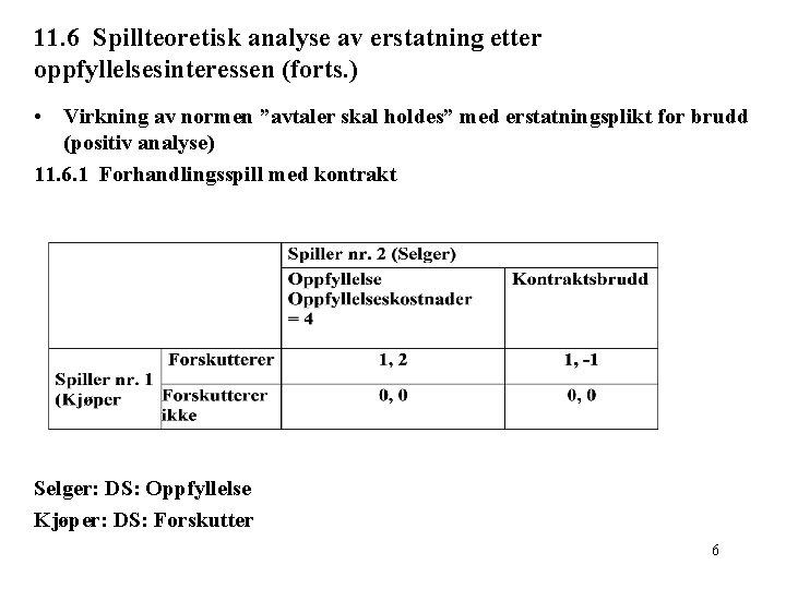 11. 6 Spillteoretisk analyse av erstatning etter oppfyllelsesinteressen (forts. ) • Virkning av normen