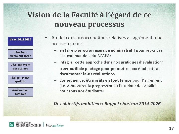 Vision de la Faculté à l'égard de ce nouveau processus Vision 2014 -2026 Structure