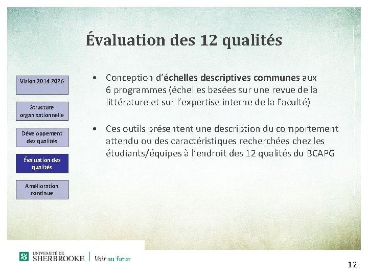 Évaluation des 12 qualités Vision 2014 -2026 Structure organisationnelle Développement des qualités Évaluation des