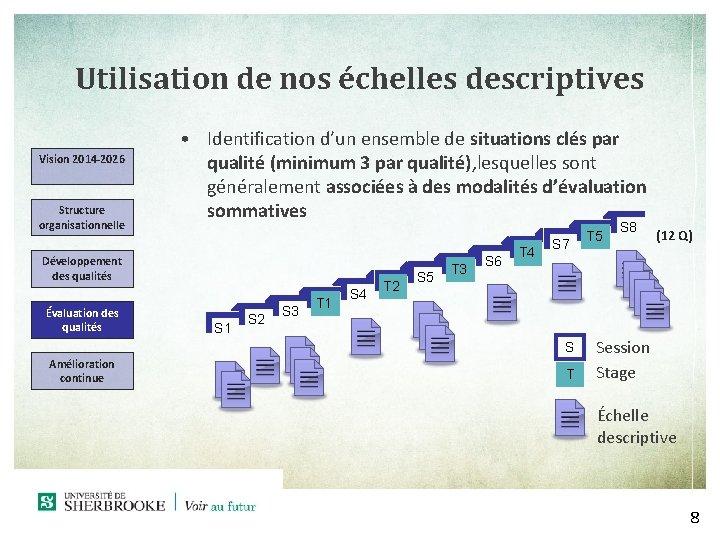 Utilisation de nos échelles descriptives Vision 2014 -2026 Structure organisationnelle • Identification d'un ensemble