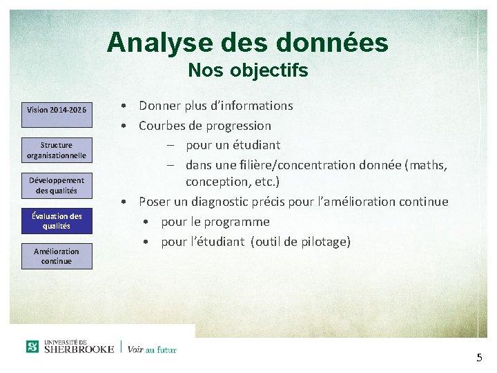 Analyse des données Nos objectifs Vision 2014 -2026 Structure organisationnelle Développement des qualités Évaluation