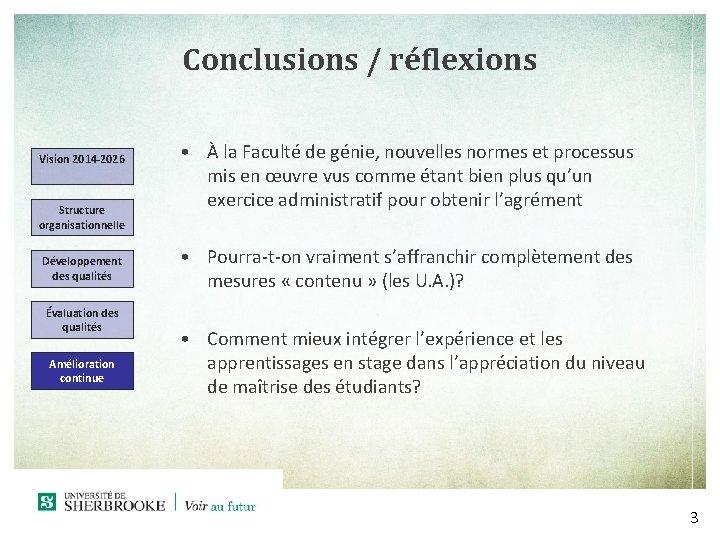 Conclusions / réflexions Vision 2014 -2026 Structure organisationnelle Développement des qualités Évaluation des qualités