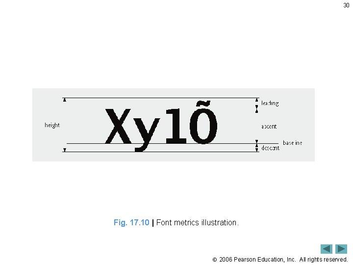 30 Fig. 17. 10   Font metrics illustration. 2006 Pearson Education, Inc. All rights