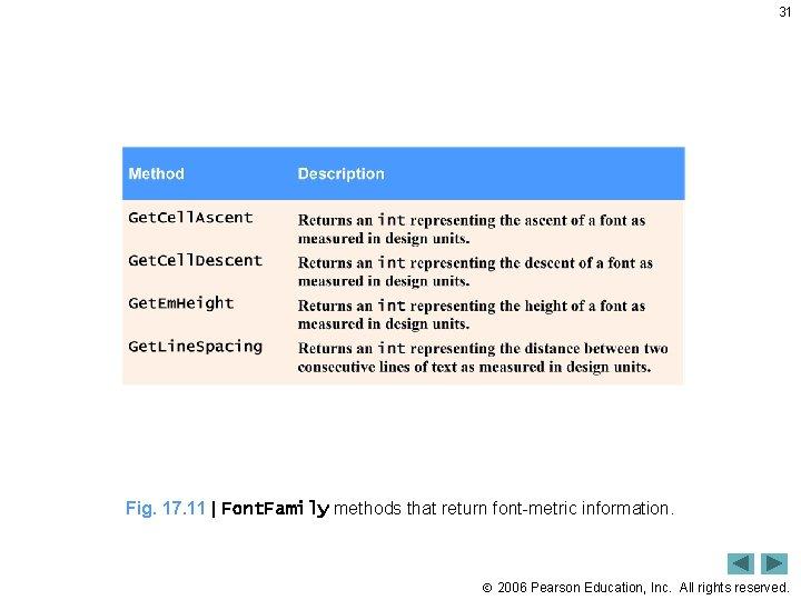31 Fig. 17. 11   Font. Family methods that return font-metric information. 2006 Pearson