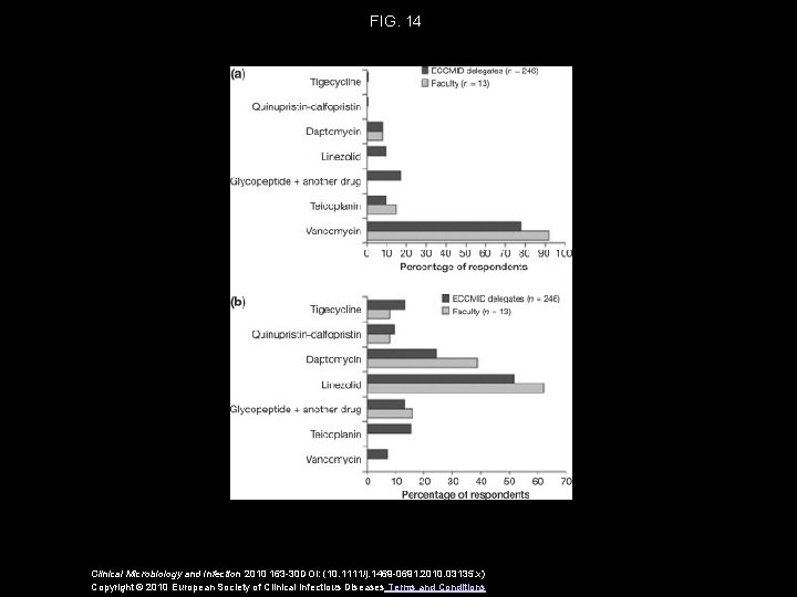 FIG. 14 Clinical Microbiology and Infection 2010 163 -30 DOI: (10. 1111/j. 1469 -0691.
