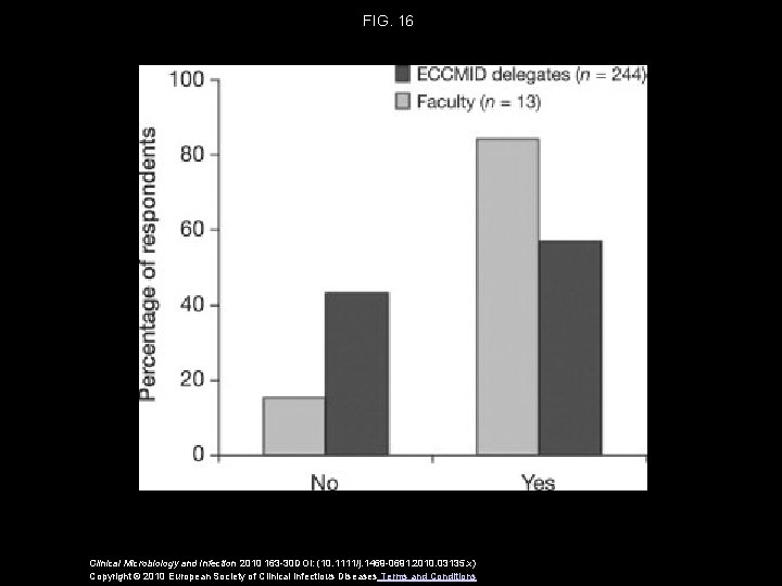FIG. 16 Clinical Microbiology and Infection 2010 163 -30 DOI: (10. 1111/j. 1469 -0691.