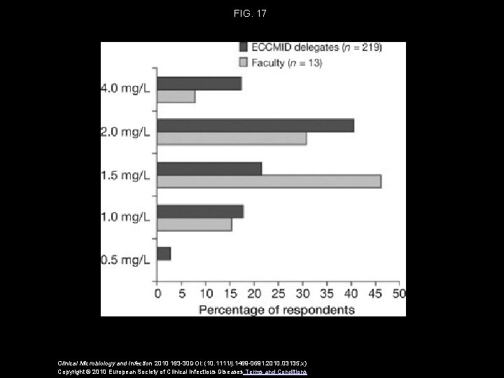 FIG. 17 Clinical Microbiology and Infection 2010 163 -30 DOI: (10. 1111/j. 1469 -0691.
