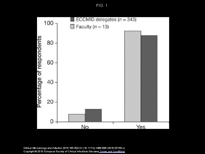 FIG. 1 Clinical Microbiology and Infection 2010 163 -30 DOI: (10. 1111/j. 1469 -0691.