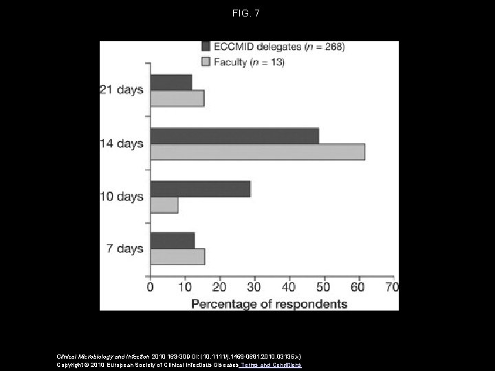 FIG. 7 Clinical Microbiology and Infection 2010 163 -30 DOI: (10. 1111/j. 1469 -0691.