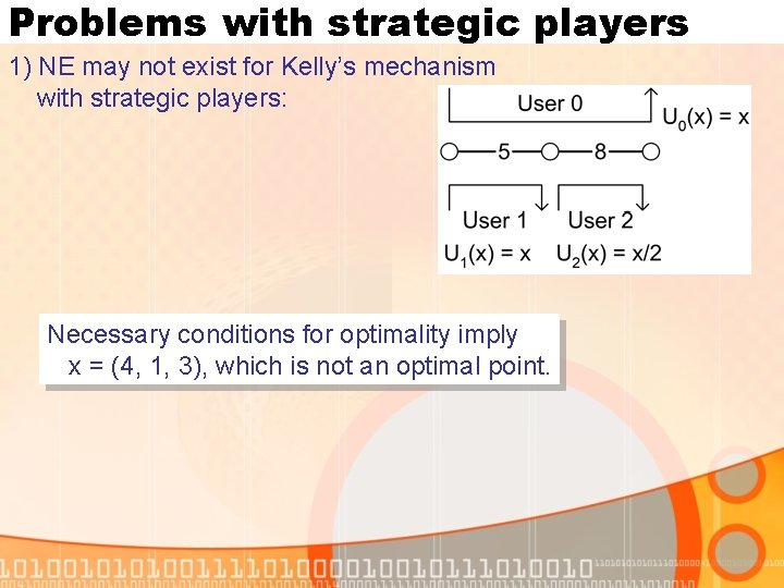 Problems with strategic players 1) NE may not exist for Kelly's mechanism with strategic