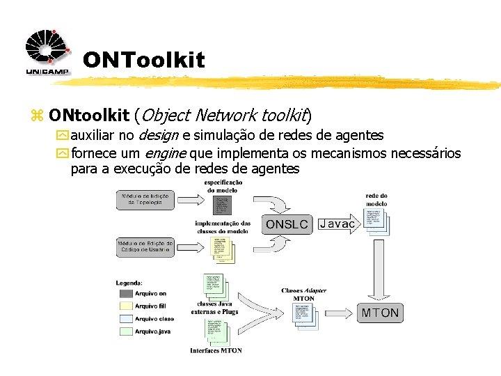 ONToolkit z ONtoolkit (Object Network toolkit) y auxiliar no design e simulação de redes