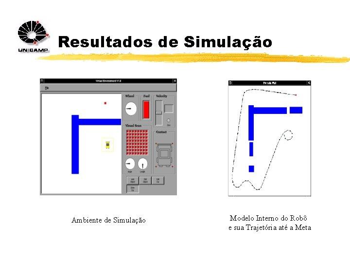 Resultados de Simulação Ambiente de Simulação Modelo Interno do Robô e sua Trajetória até