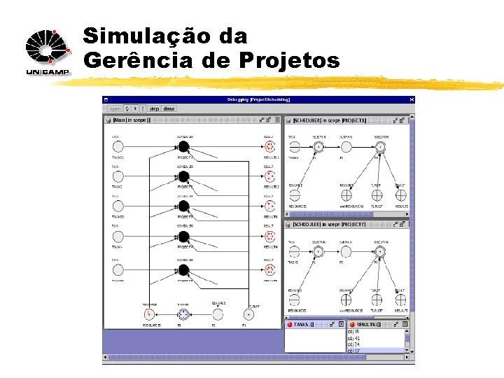 Simulação da Gerência de Projetos