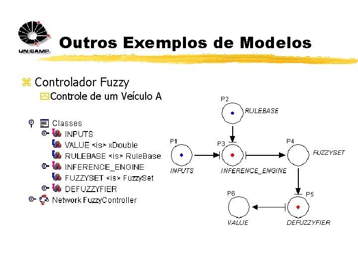 Outros Exemplos de Modelos z Controlador Fuzzy y Controle de um Veículo Autônomo