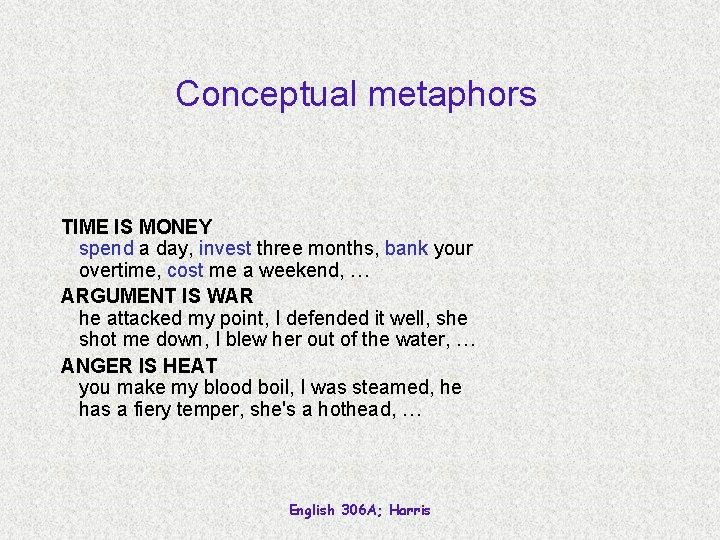Conceptual metaphors TIME IS MONEY spend a day, invest three months, bank your overtime,