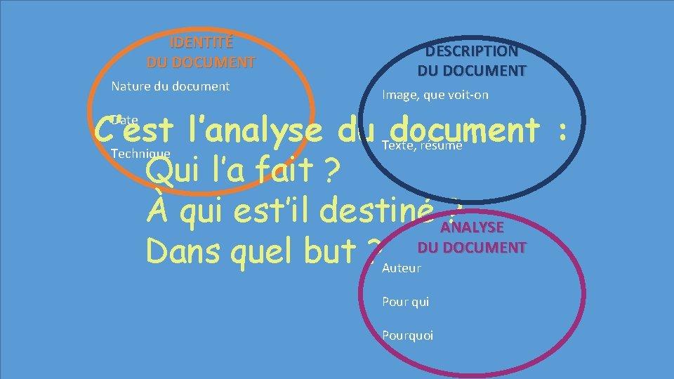 IDENTITÉ DU DOCUMENT Nature du document DESCRIPTION DU DOCUMENT Image, que voit-on C'est l'analyse