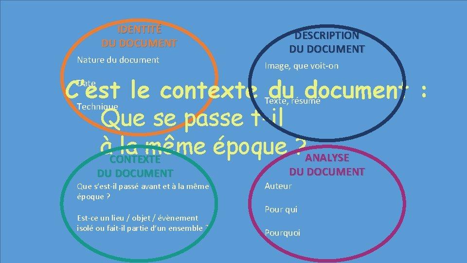 IDENTITÉ DU DOCUMENT Nature du document DESCRIPTION DU DOCUMENT Image, que voit-on C'est le