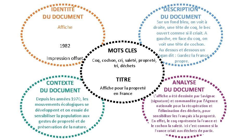 IDENTITÉ DU DOCUMENT Affiche 1982 Impression offset CONTEXTE DU DOCUMENT Depuis les années 1970,