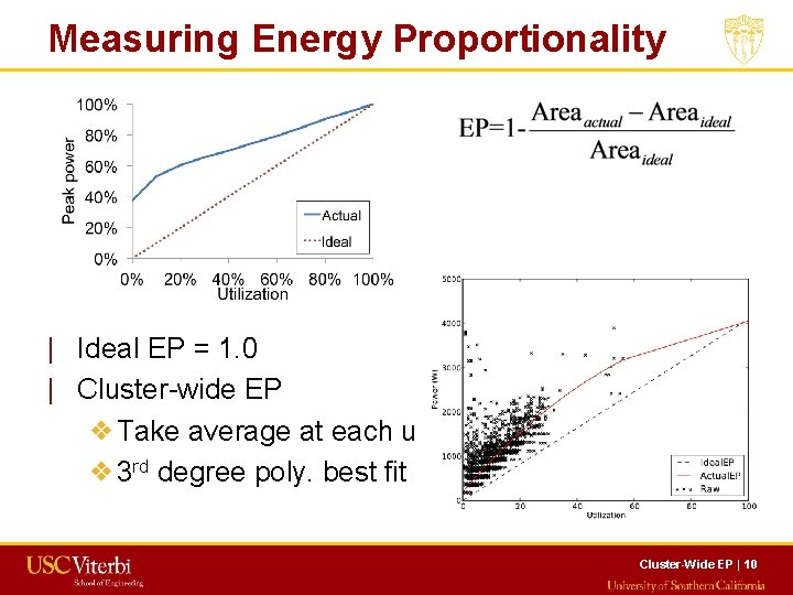 Measuring Energy Proportionality   Ideal EP = 1. 0   Cluster-wide EP ❖Take average