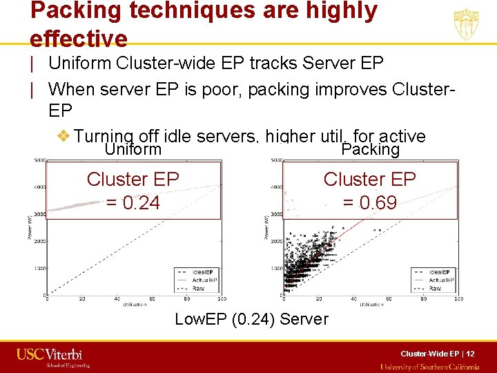Packing techniques are highly effective   Uniform Cluster-wide EP tracks Server EP   When