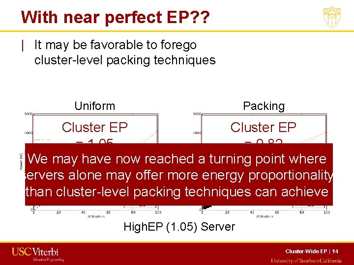 With near perfect EP? ?   It may be favorable to forego cluster-level packing
