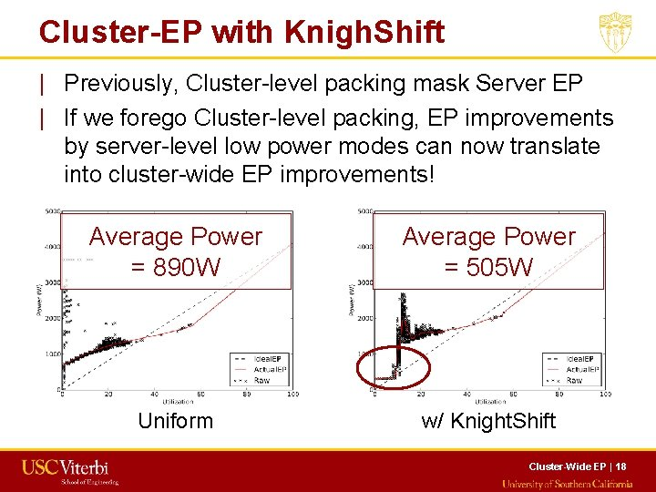 Cluster-EP with Knigh. Shift   Previously, Cluster-level packing mask Server EP   If we